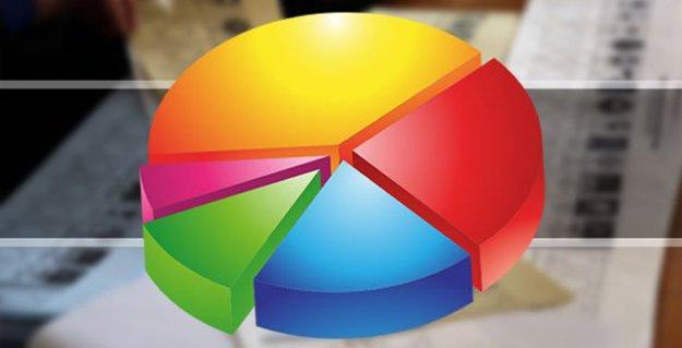 Konsensus son seçim anketinin sonuçlarını açıkladı
