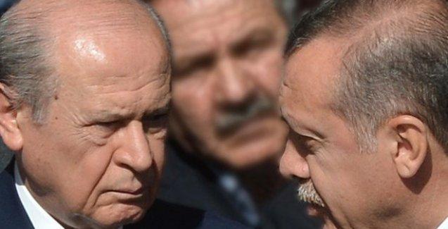 Erdoğan'dan Bahçeli'ye 100 bin liralık tazminat davası