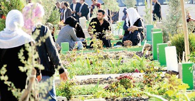Diyarbakır'da mezar 'çığlık geliyor' diye açıldı