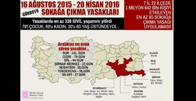 TİHV'den kapsamlı rapor: 8 aydır süren yasaklarda en az 388 sivil yaşamını yitirdi