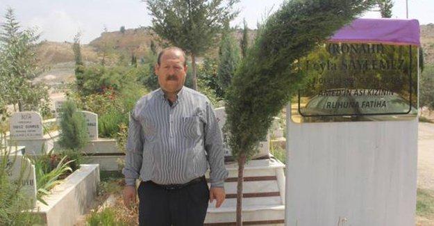 Paris'te katledilen Kürt siyasetçi Leyla Şaylemez'in mezarına saldırı