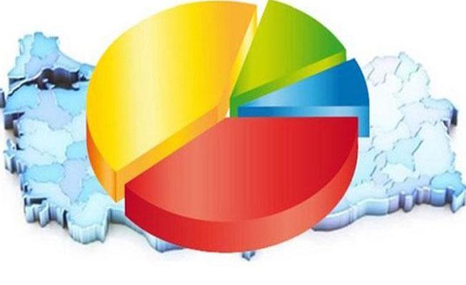 CHP'li Tekin, 'Adalet Yürüyüşü'ne ilişkin anket sonucunu açıkladı