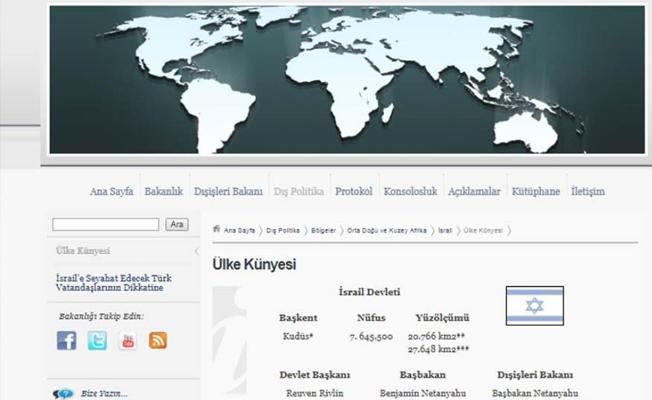 Dışişleri Bakanlığı'nın resmi internet sitesinde İsrail'in başkenti Kudüs