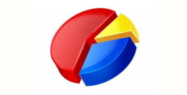 3 firmanın anket sonuçlarına göre partilerin oy oranı