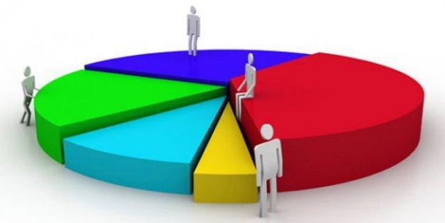 5 ayrı ankete göre partilerin oy oranları