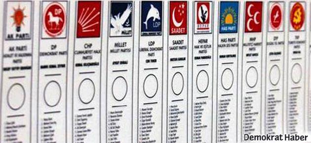75 parti var 22'si seçime girebilir