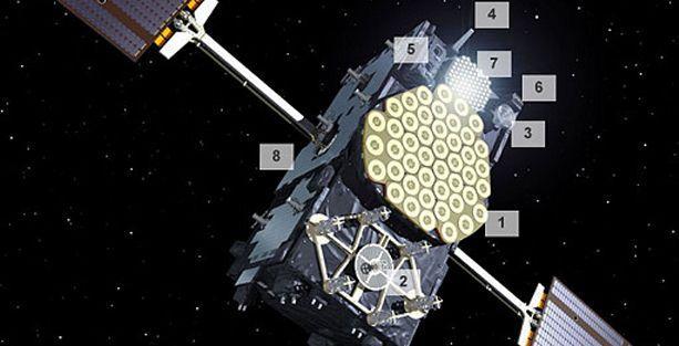 AB'nin iki uydusu yanlış yörüngede