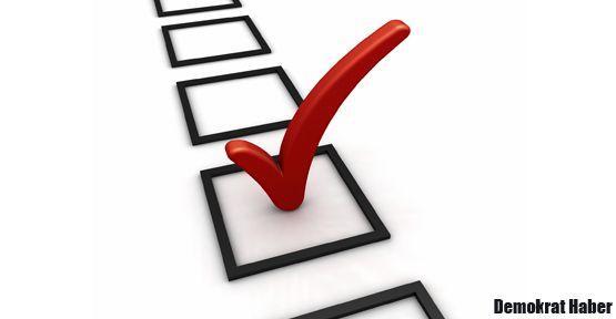 AK Parti oylarında 8 puanlık erime