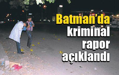 Batman'da kriminal rapor açıklandı