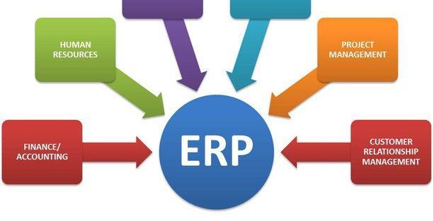 ERP hakkında bilinmesi gerekenler