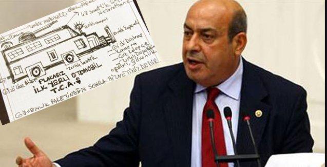 Hasip Kaplan 'Yeni Türkiye'nin arabasını çizdi