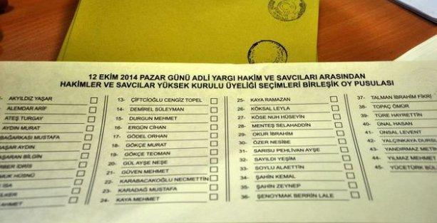 Merakla beklenen HSYK seçimleri sonuçlandı