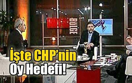 Kılıçdaroğlu TV'den oy hedefini açıkladı