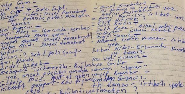 Kırşehir'de polisleri 'Alevi', 'alkol alır' diye fişlemişler