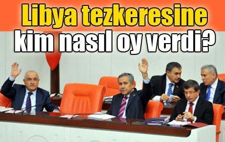 Libya tezkeresine kim nasıl oy verdi?