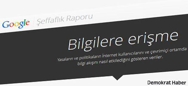 Türkiye internet sansüründe birinci