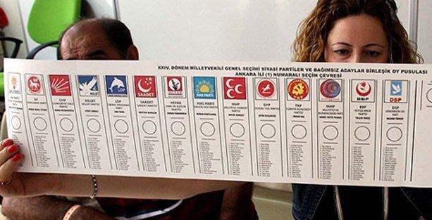 Türkiye'de siyasi parti sayısı 98'e ulaştı